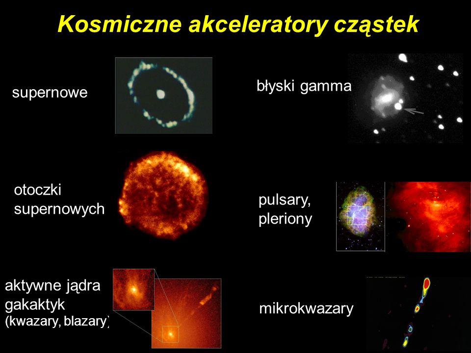 5 pulsary, pleriony supernowe otoczki supernowych aktywne jądra gakaktyk (kwazary, blazary) błyski gamma Kosmiczne akceleratory cząstek mikrokwazary