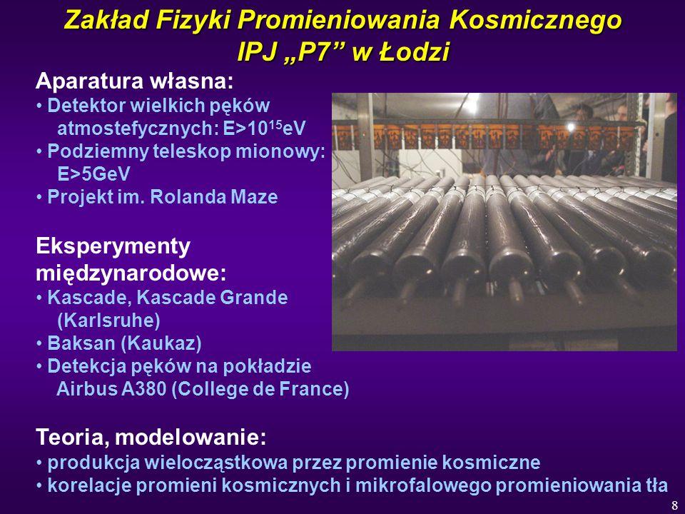 """8 Zakład Fizyki Promieniowania Kosmicznego IPJ """"P7"""" w Łodzi Aparatura własna: Detektor wielkich pęków atmostefycznych: E>10 15 eV Podziemny teleskop m"""