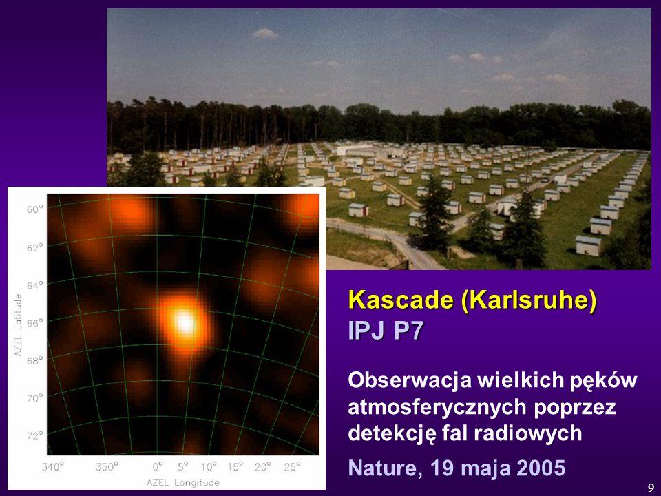 """20 """"  of the Sky : detektor-robot System pracuje autonomicznie według programu: śledzi pole widzenia satelity HETE lub Integral śledzi pole widzenia satelity HETE lub Integral samodzielnie wykrywa błyski optyczne samodzielnie wykrywa błyski optyczne wieczorem i rano skanuje całe niebo (2×20min) wieczorem i rano skanuje całe niebo (2×20min) podąża za obiektami alertów satelitarnych podąża za obiektami alertów satelitarnych Wysoka niezawodność,w ciągu > 11 miesięcy pracy: ~10 nocy przestoju z powodu awarii + ~30 nocy przestoju z powodu pogody ~10 nocy przestoju z powodu awarii + ~30 nocy przestoju z powodu pogody > 300 nocy pracy, 1 000 000 zdjęć nieba, na każdym ok."""
