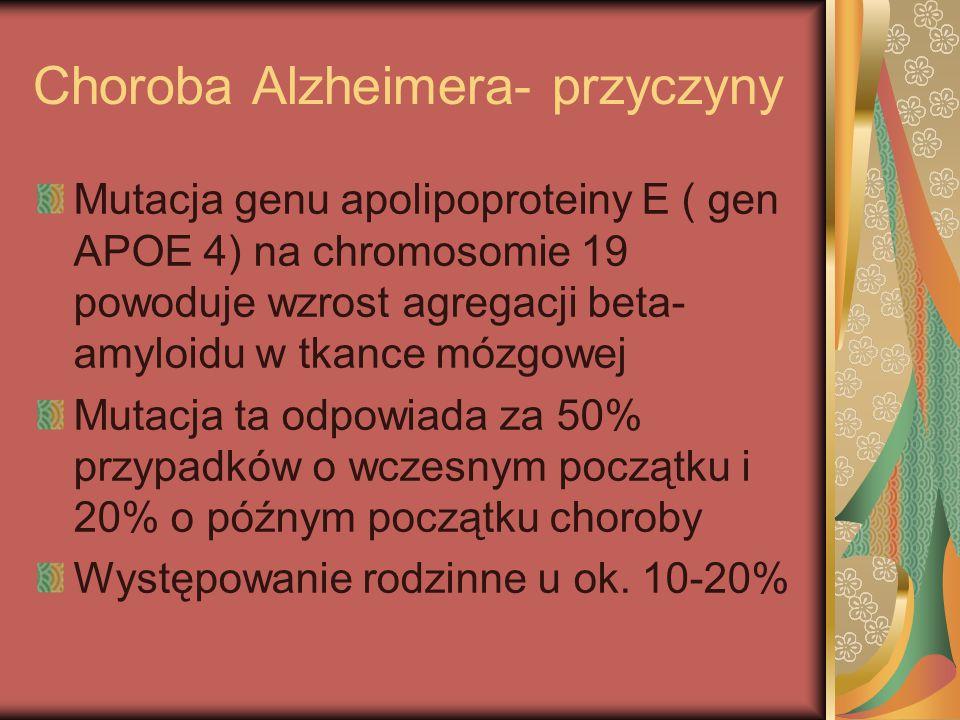 Choroba Alzheimera- przyczyny Mutacja genu apolipoproteiny E ( gen APOE 4) na chromosomie 19 powoduje wzrost agregacji beta- amyloidu w tkance mózgowe
