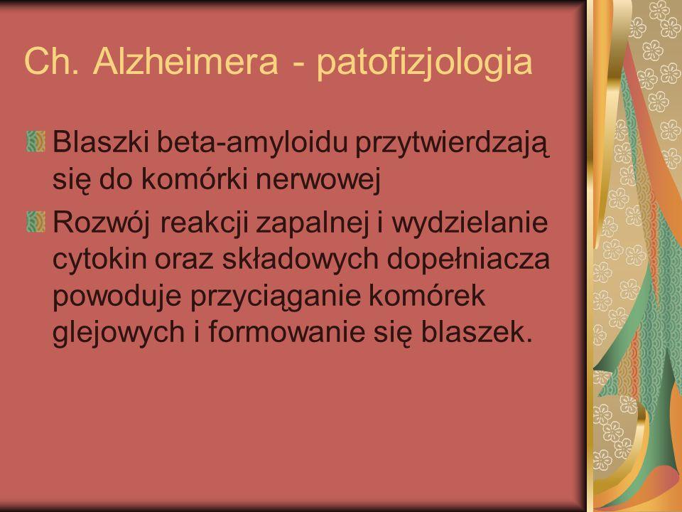 Ch. Alzheimera - patofizjologia Blaszki beta-amyloidu przytwierdzają się do komórki nerwowej Rozwój reakcji zapalnej i wydzielanie cytokin oraz składo