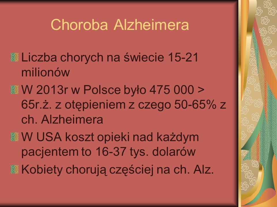 Choroba Alzheimera- przyczyny Mutacja genu apolipoproteiny E ( gen APOE 4) na chromosomie 19 powoduje wzrost agregacji beta- amyloidu w tkance mózgowej Mutacja ta odpowiada za 50% przypadków o wczesnym początku i 20% o późnym początku choroby Występowanie rodzinne u ok.