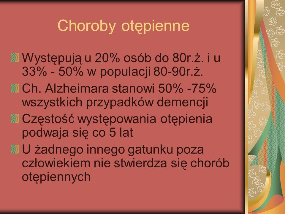 Choroby otępienne Występują u 20% osób do 80r.ż. i u 33% - 50% w populacji 80-90r.ż. Ch. Alzheimara stanowi 50% -75% wszystkich przypadków demencji Cz