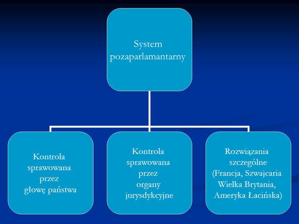System pozaparlamantarny Kontrola sprawowana przez głowę państwa Kontrola sprawowana przez organy jurysdykcyjne Rozwiązania szczególne (Francja, Szwaj