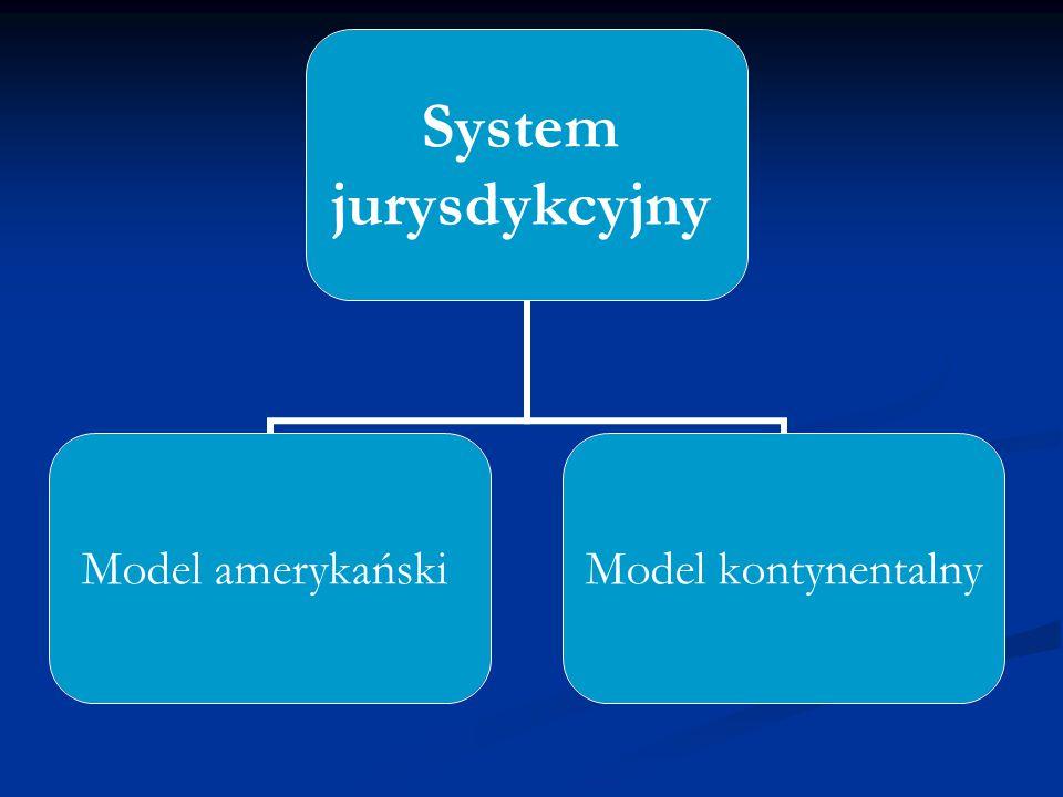 System jurysdykcyjny Model amerykański Model kontynentalny