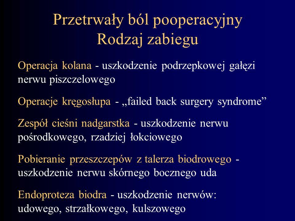 """Przetrwały ból pooperacyjny Rodzaj zabiegu Operacja kolana - uszkodzenie podrzepkowej gałęzi nerwu piszczelowego Operacje kręgosłupa - """"failed back su"""
