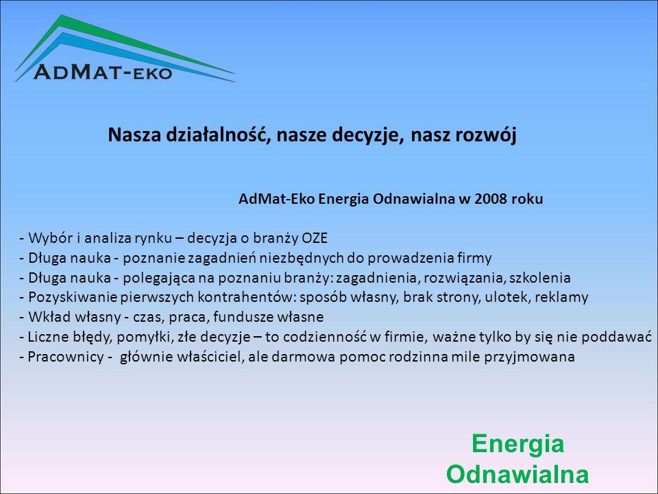 Energia Odnawialna Nasza działalność, nasze decyzje, nasz rozwój AdMat-Eko Energia Odnawialna w 2008 roku - Wybór i analiza rynku – decyzja o branży OZE - Długa nauka - poznanie zagadnień niezbędnych do prowadzenia firmy - Długa nauka - polegająca na poznaniu branży: zagadnienia, rozwiązania, szkolenia - Pozyskiwanie pierwszych kontrahentów: sposób własny, brak strony, ulotek, reklamy - Wkład własny - czas, praca, fundusze własne - Liczne błędy, pomyłki, złe decyzje – to codzienność w firmie, ważne tylko by się nie poddawać - Pracownicy - głównie właściciel, ale darmowa pomoc rodzinna mile przyjmowana