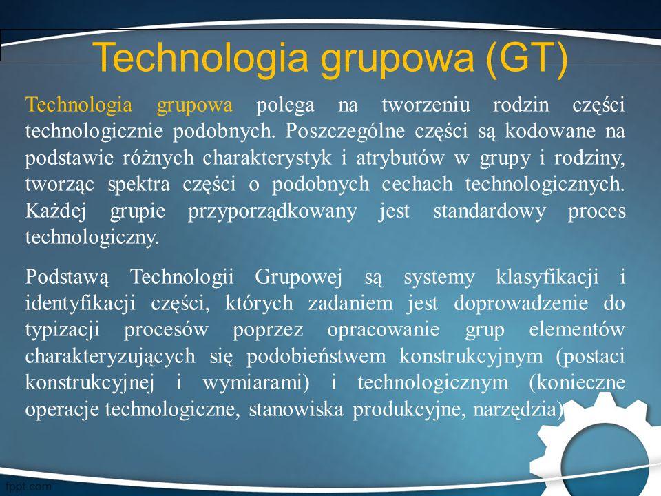 Technologia grupowa (GT) Technologia grupowa polega na tworzeniu rodzin części technologicznie podobnych. Poszczególne części są kodowane na podstawie