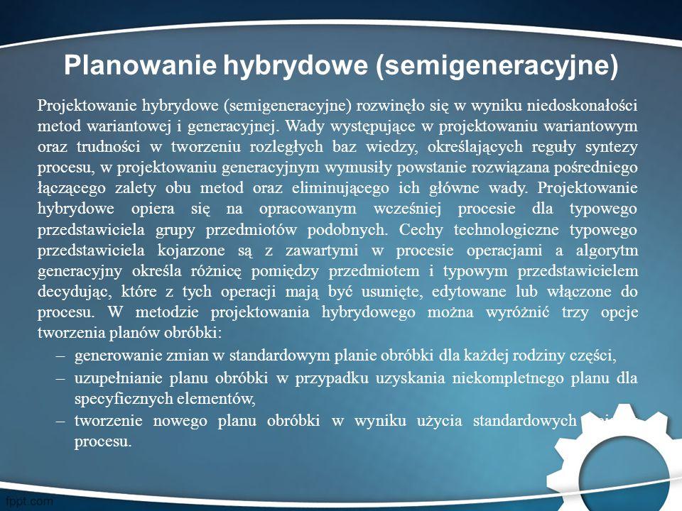 Planowanie hybrydowe (semigeneracyjne) Projektowanie hybrydowe (semigeneracyjne) rozwinęło się w wyniku niedoskonałości metod wariantowej i generacyjn