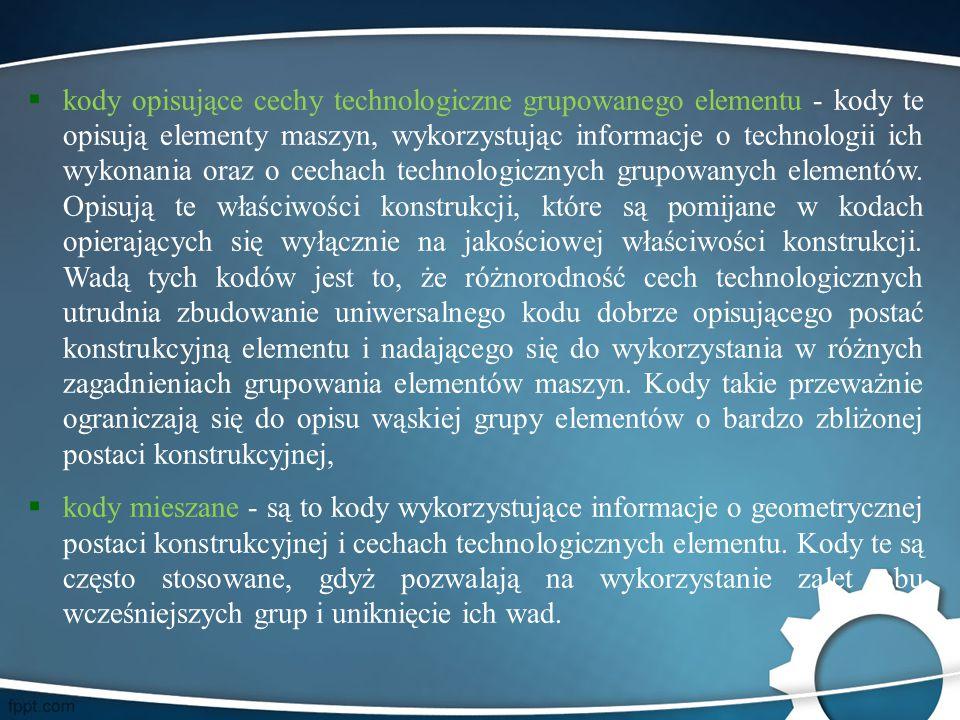  kody opisujące cechy technologiczne grupowanego elementu - kody te opisują elementy maszyn, wykorzystując informacje o technologii ich wykonania ora