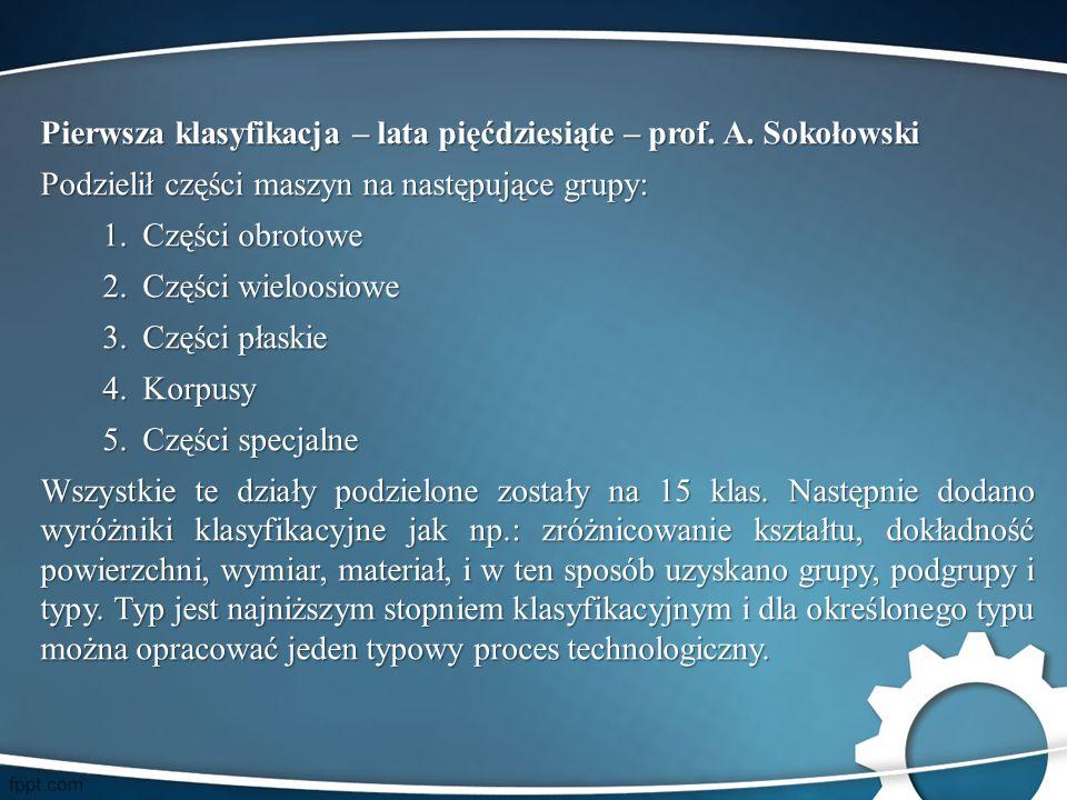 Pierwsza klasyfikacja – lata pięćdziesiąte – prof. A. Sokołowski Podzielił części maszyn na następujące grupy: 1.Części obrotowe 2.Części wieloosiowe