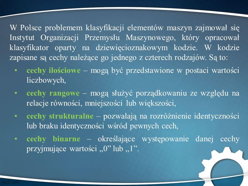 W Polsce problemem klasyfikacji elementów maszyn zajmował się Instytut Organizacji Przemysłu Maszynowego, który opracował klasyfikator oparty na dziew