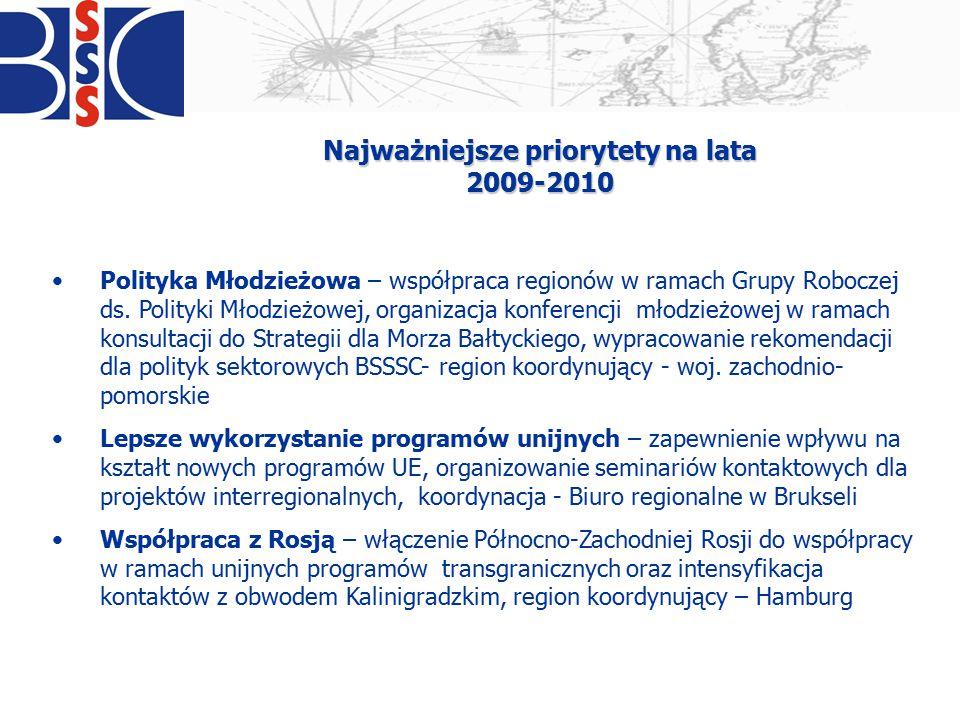 Najważniejsze priorytety na lata 2009-2010 Polityka Młodzieżowa – współpraca regionów w ramach Grupy Roboczej ds. Polityki Młodzieżowej, organizacja k