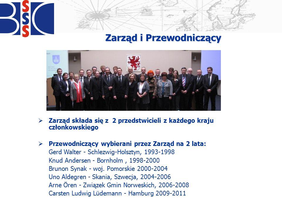 Zarząd i Przewodniczący  Zarząd składa się z 2 przedstwicieli z każdego kraju członkowskiego  Przewodniczący wybierani przez Zarząd na 2 lata: Gerd Walter - Schlezwig-Holsztyn, 1993-1998 Knud Andersen - Bornholm, 1998-2000 Brunon Synak - woj.