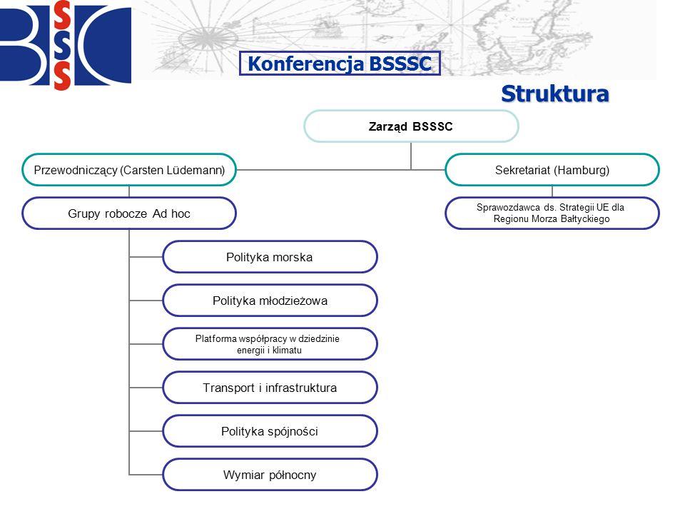 Struktura Konferencja BSSSC Zarząd BSSSC Przewodniczący (Carsten Lüdemann) Grupy robocze Ad hoc Polityka morska Polityka młodzieżowa Platforma współpracy w dziedzinie energii i klimatu Transport i infrastruktura Polityka spójności Wymiar północny Sekretariat (Hamburg) Sprawozdawca ds.