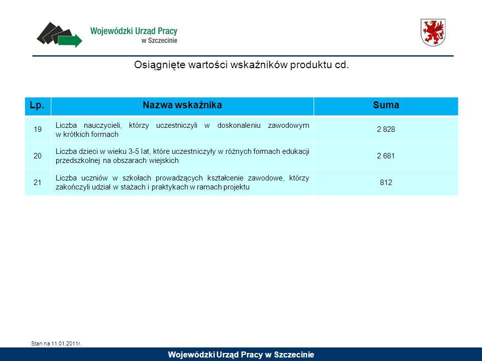 Wojewódzki Urząd Pracy w Szczecinie Osiągnięte wartości wskaźników produktu cd. Lp.Nazwa wskaźnikaSuma 19 Liczba nauczycieli, którzy uczestniczyli w d