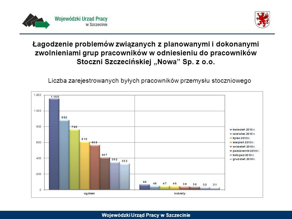 Wojewódzki Urząd Pracy w Szczecinie Łagodzenie problemów związanych z planowanymi i dokonanymi zwolnieniami grup pracowników w odniesieniu do pracowni