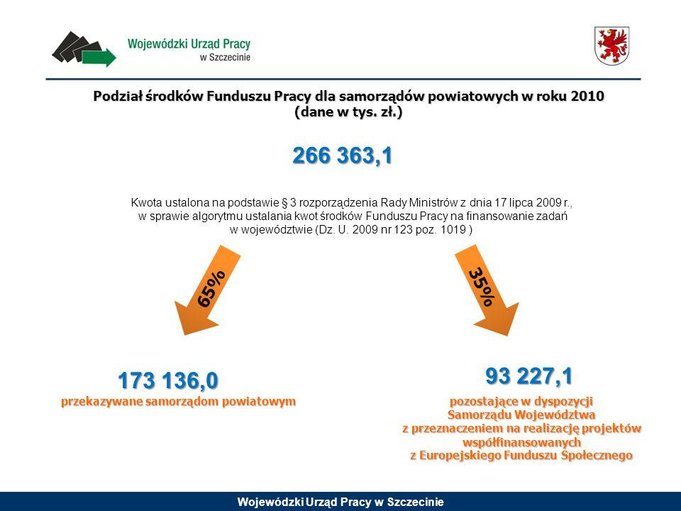 Wojewódzki Urząd Pracy w Szczecinie Podział środków Funduszu Pracy dla samorządów powiatowych w roku 2010 (dane w tys.