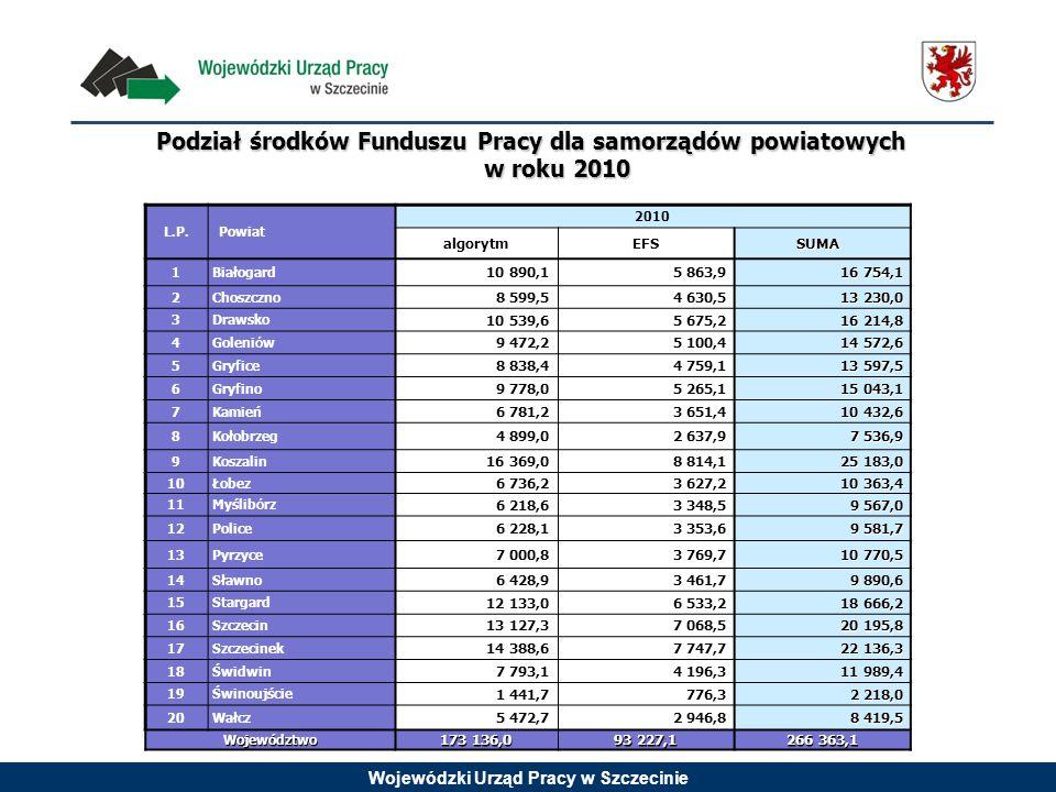Wojewódzki Urząd Pracy w Szczecinie L.P. Powiat 2010 algorytmEFSSUMA 1Białogard 10 890,1 5 863,9 16 754,1 2Choszczno 8 599,5 4 630,5 13 230,0 3Drawsko