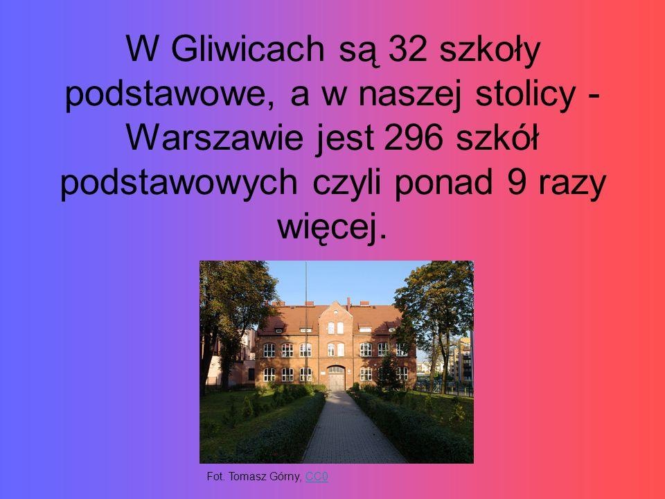 W Gliwicach są 32 szkoły podstawowe, a w naszej stolicy - Warszawie jest 296 szkół podstawowych czyli ponad 9 razy więcej.