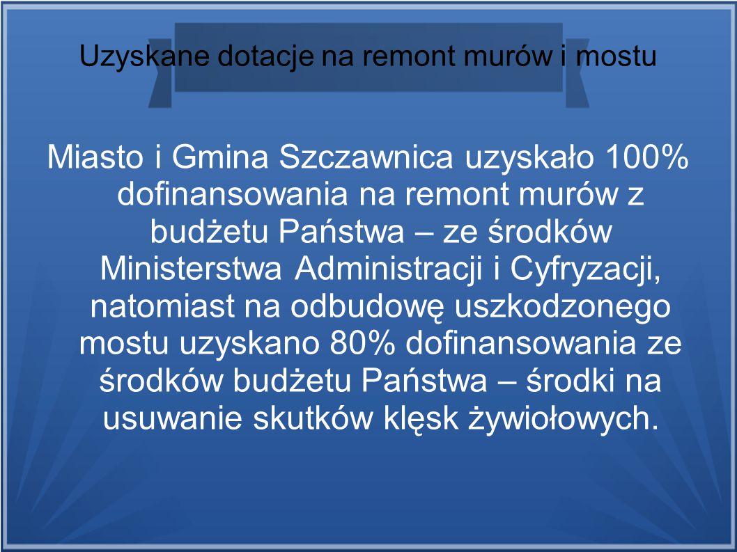 Uzyskane dotacje na remont murów i mostu Miasto i Gmina Szczawnica uzyskało 100% dofinansowania na remont murów z budżetu Państwa – ze środków Ministerstwa Administracji i Cyfryzacji, natomiast na odbudowę uszkodzonego mostu uzyskano 80% dofinansowania ze środków budżetu Państwa – środki na usuwanie skutków klęsk żywiołowych.