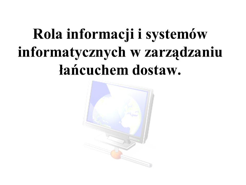 Zintegrowane systemy informatyczne Logistyczny system informacyjny Przepływy informacyjne realizowane w zakresie działalności logistycznej powinny więc być rozpatrywane w dwóch przekrojach: wewnętrznymwewnętrznym – dotyczącym scalania poszczególnych dziedzin działalności firmy w celu zapewnienia integracji przepływów rzeczowych począwszy od zaopatrzenia, poprzez produkcję, aż do dystrybucji, zewnętrznymzewnętrznym – obejmującym relacje pomiędzy dostawcami, odbiorcami, oraz przewoźnikami, spedytorami lub dostawcami kompleksowych usług logistycznych.