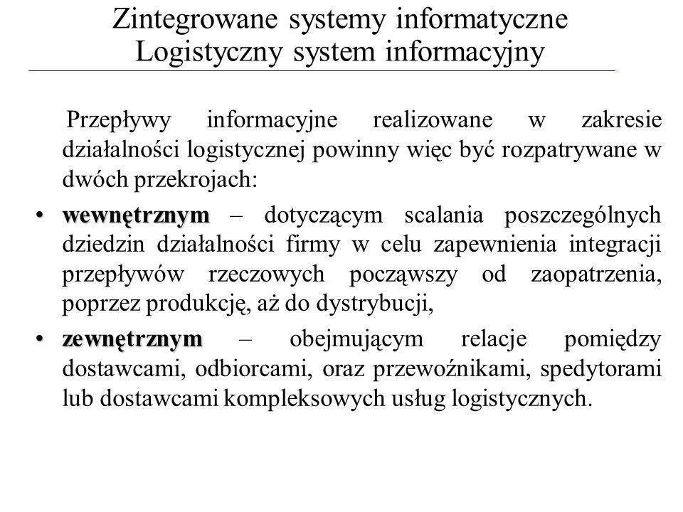 Zintegrowane systemy informatyczne Logistyczny system informacyjny Przepływy informacyjne realizowane w zakresie działalności logistycznej powinny wię