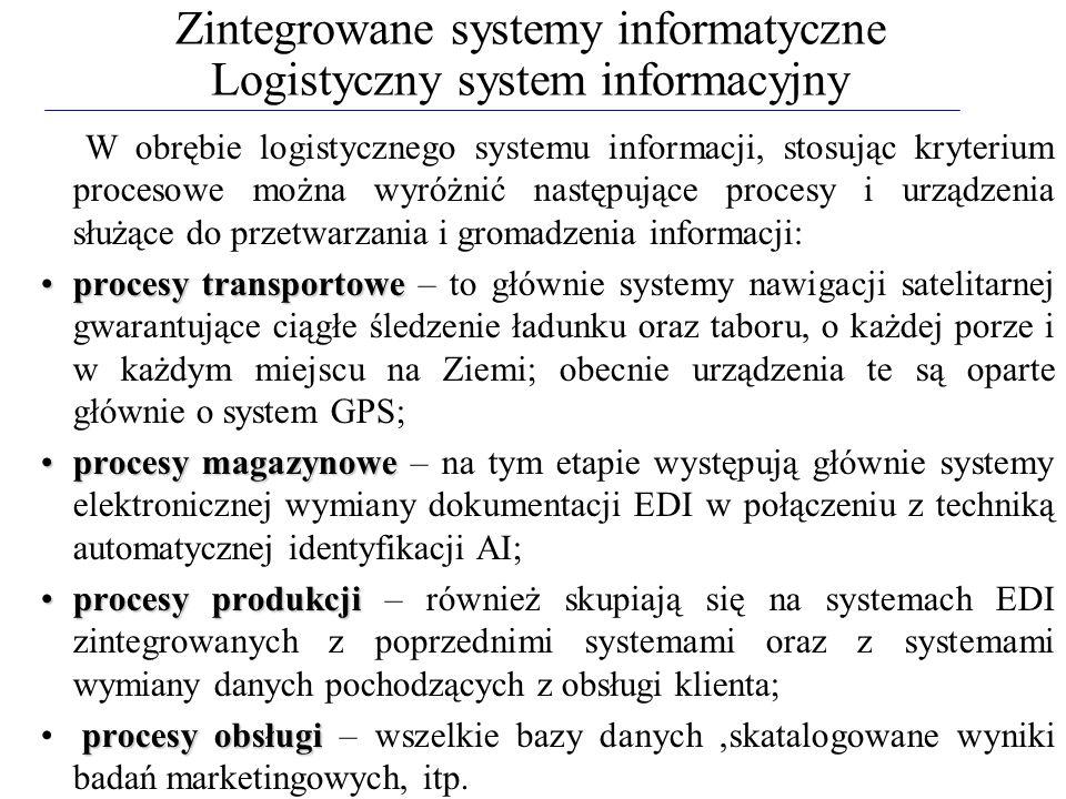 Zintegrowane systemy informatyczne Logistyczny system informacyjny W obrębie logistycznego systemu informacji, stosując kryterium procesowe można wyró