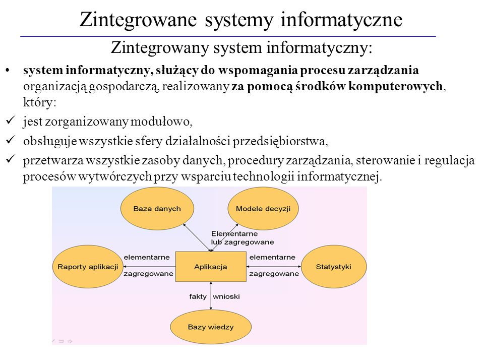 Zintegrowany system informatyczny: system informatyczny, służący do wspomagania procesu zarządzania organizacją gospodarczą, realizowany za pomocą śro