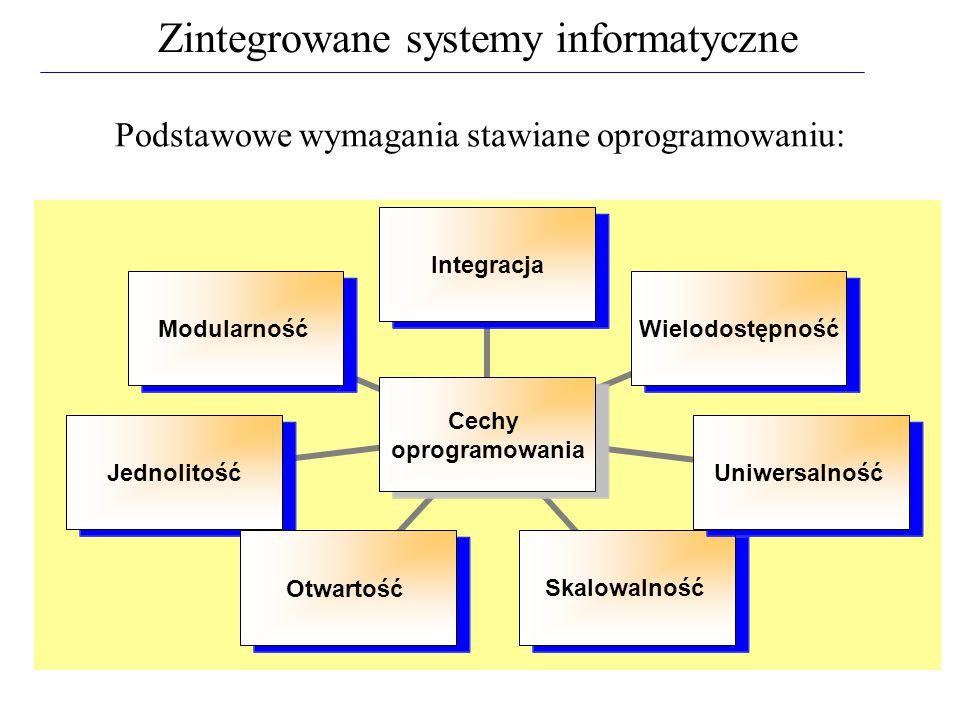Podstawowe wymagania stawiane oprogramowaniu: Zintegrowane systemy informatyczne Cechy oprogramowania IntegracjaWielodostępnośćUniwersalnośćSkalowalno