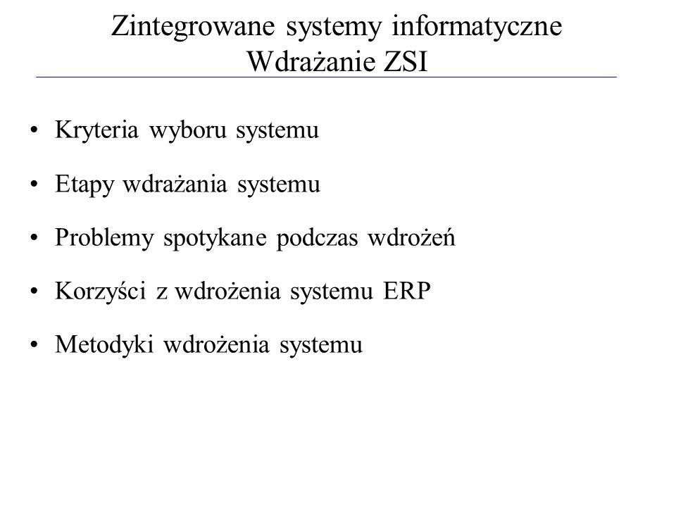 Zintegrowane systemy informatyczne Wdrażanie ZSI Kryteria wyboru systemu Etapy wdrażania systemu Problemy spotykane podczas wdrożeń Korzyści z wdrożen
