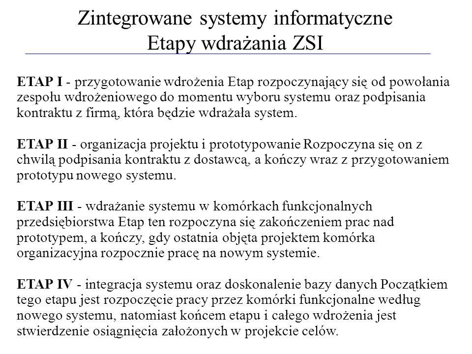 Zintegrowane systemy informatyczne Etapy wdrażania ZSI ETAP I - przygotowanie wdrożenia Etap rozpoczynający się od powołania zespołu wdrożeniowego do