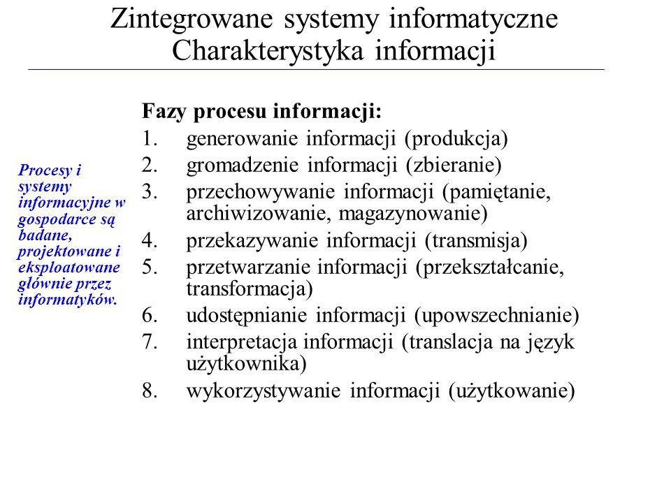 System informacyjny: Jest to celowe zestawienie ludzi, danych, procesów, sposobów komunikacji, infrastruktury sieciowej i urządzeń komputerowych, które to elementy współdziałają w celu zapewnienia codziennego funkcjonowania organizacji (transakcyjne przetwarzanie danych) jak również wspierający rozwiązywanie problemów i podejmowanie decyzji przez kadrę kierowniczą (systemy raportowania i wspomagania decyzji) System informacyjny niekoniecznie musi zawierać elementy infrastruktury IT Zintegrowane systemy informatyczne