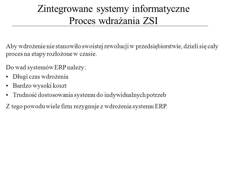Zintegrowane systemy informatyczne Proces wdrażania ZSI Aby wdrożenie nie stanowiło swoistej rewolucji w przedsiębiorstwie, dzieli się cały proces na