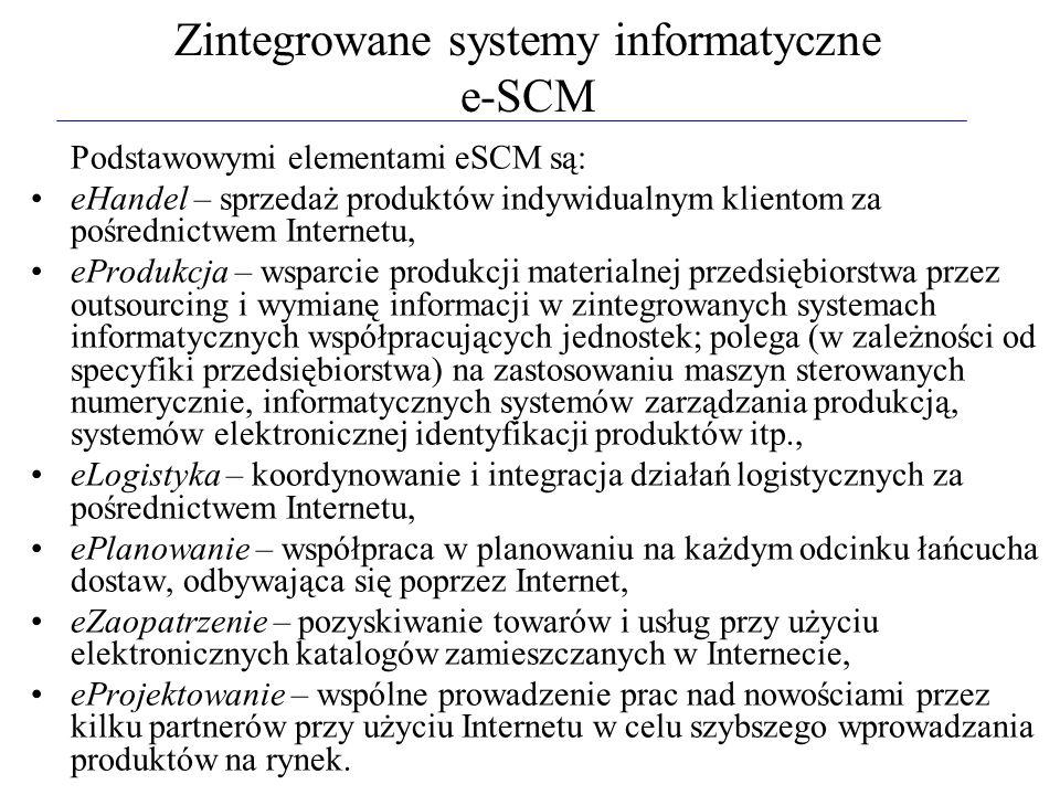 Zintegrowane systemy informatyczne e-SCM Podstawowymi elementami eSCM są: eHandel – sprzedaż produktów indywidualnym klientom za pośrednictwem Interne
