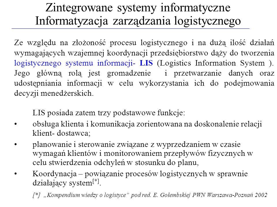Zintegrowane systemy informatyczne Informatyzacja zarządzania logistycznego LIS posiada zatem trzy podstawowe funkcje: obsługa klienta i komunikacja z