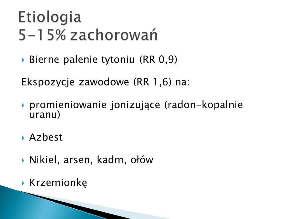  Bierne palenie tytoniu (RR 0,9) Ekspozycje zawodowe (RR 1,6) na:  promieniowanie jonizujące (radon-kopalnie uranu)  Azbest  Nikiel, arsen, kadm,