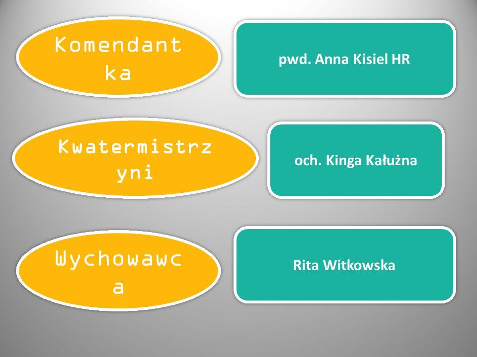 Komendant ka Kwatermistrz yni Wychowawc a pwd. Anna Kisiel HR och. Kinga Kałużna Rita Witkowska