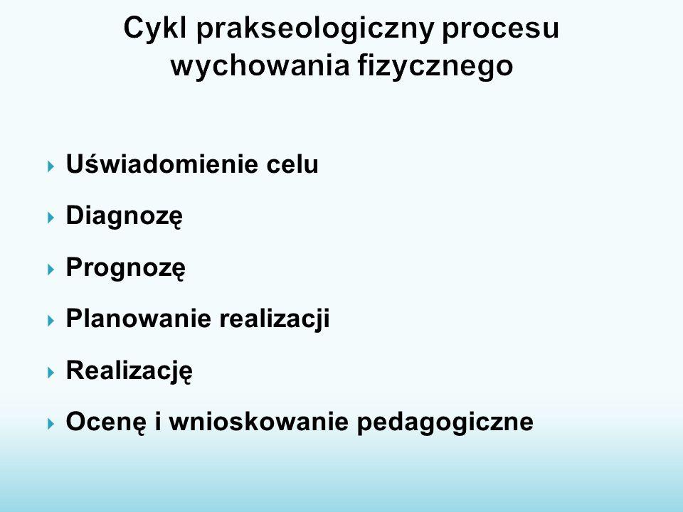  Uświadomienie celu  Diagnozę  Prognozę  Planowanie realizacji  Realizację  Ocenę i wnioskowanie pedagogiczne