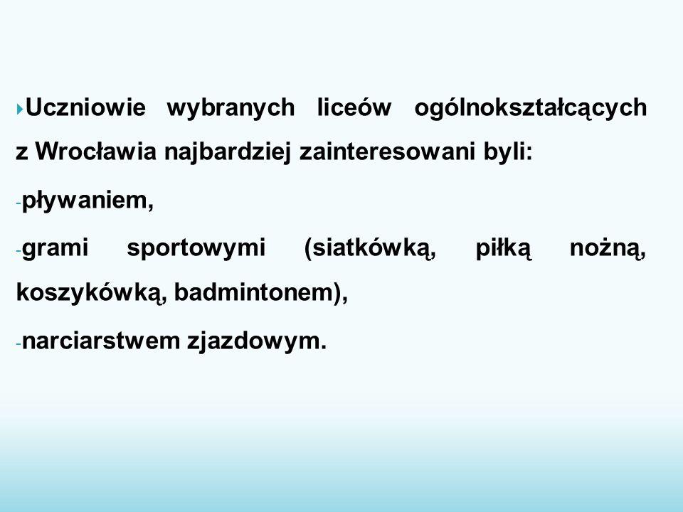  Uczniowie wybranych liceów ogólnokształcących z Wrocławia najbardziej zainteresowani byli: - pływaniem, - grami sportowymi (siatkówką, piłką nożną,