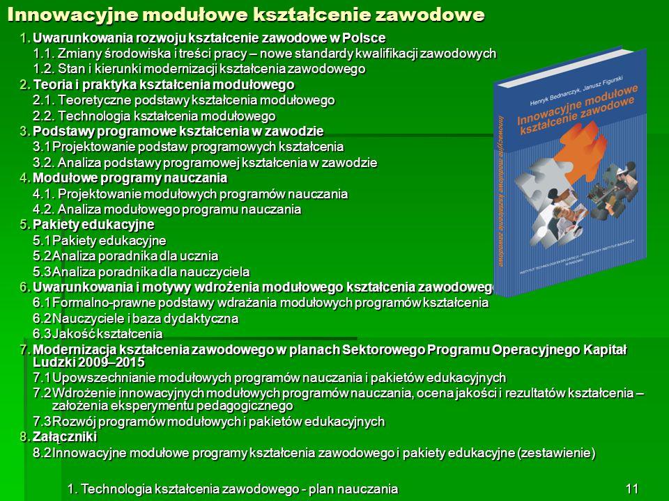 1. Technologia kształcenia zawodowego - plan nauczania11 1.Uwarunkowania rozwoju kształcenie zawodowe w Polsce 1.1. Zmiany środowiska i treści pracy –
