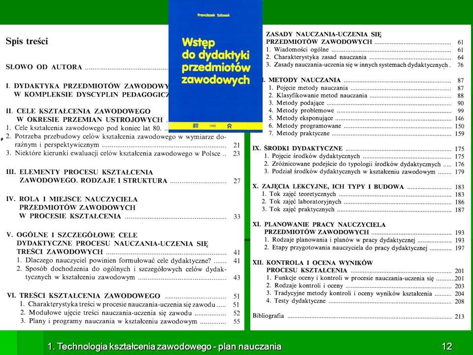 1. Technologia kształcenia zawodowego - plan nauczania12