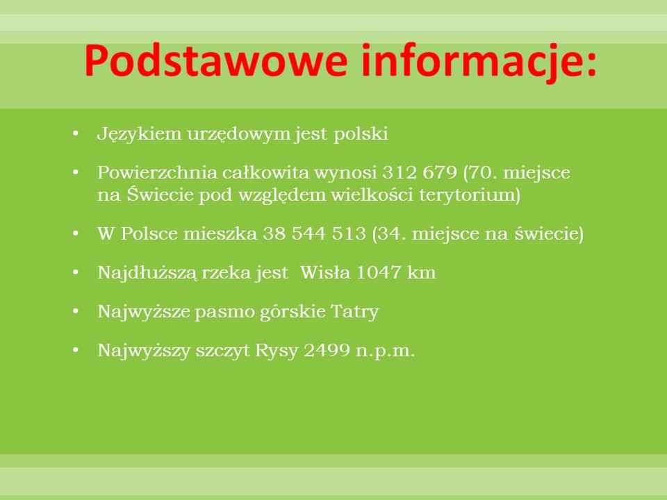 Językiem urzędowym jest polski Powierzchnia całkowita wynosi 312 679 (70. miejsce na Świecie pod względem wielkości terytorium) W Polsce mieszka 38 54