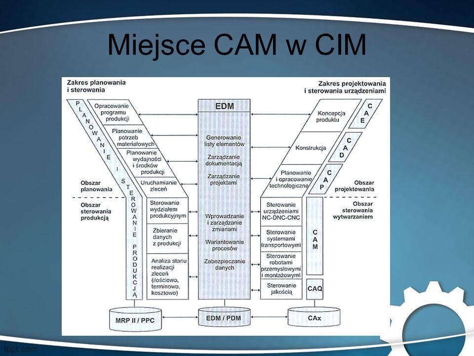 CAM (Computer Aided Manufacturing) – Komputerowe Wspomaganie Wytwarzania Systemy komputerowe CAM zostały stworzone dla realizacji następujących zadań: –zarządzania programami NC oraz ich rozdzielania na maszyny i urządzenia, –zarządzania narzędziami do obróbki, montażu, pomiaru, itp.