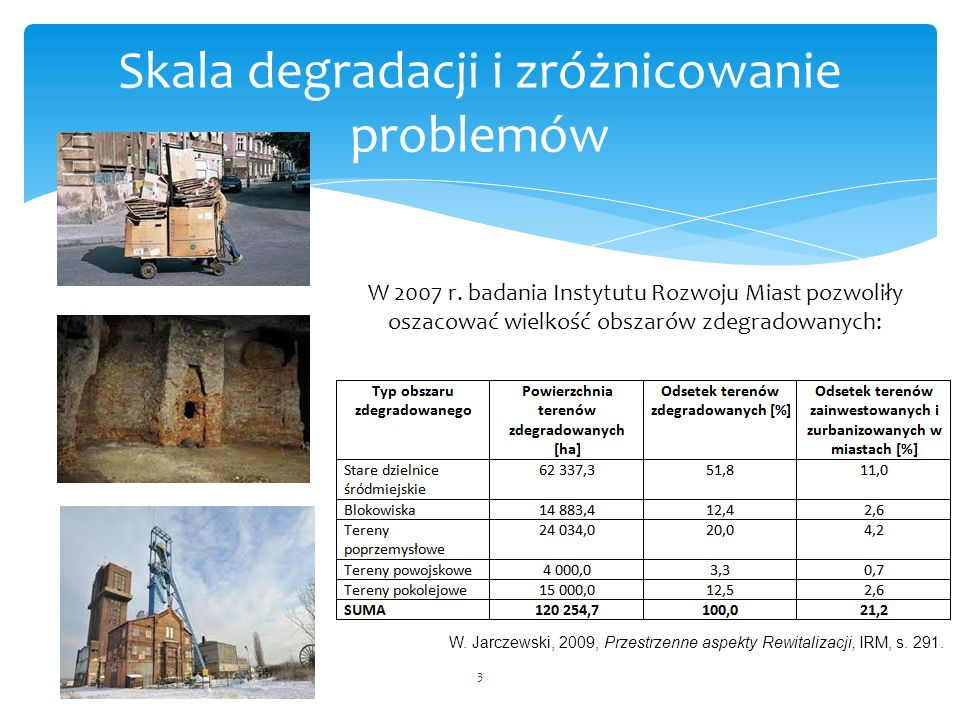 3 Skala degradacji i zróżnicowanie problemów W. Jarczewski, 2009, Przestrzenne aspekty Rewitalizacji, IRM, s. 291. W 2007 r. badania Instytutu Rozwoju