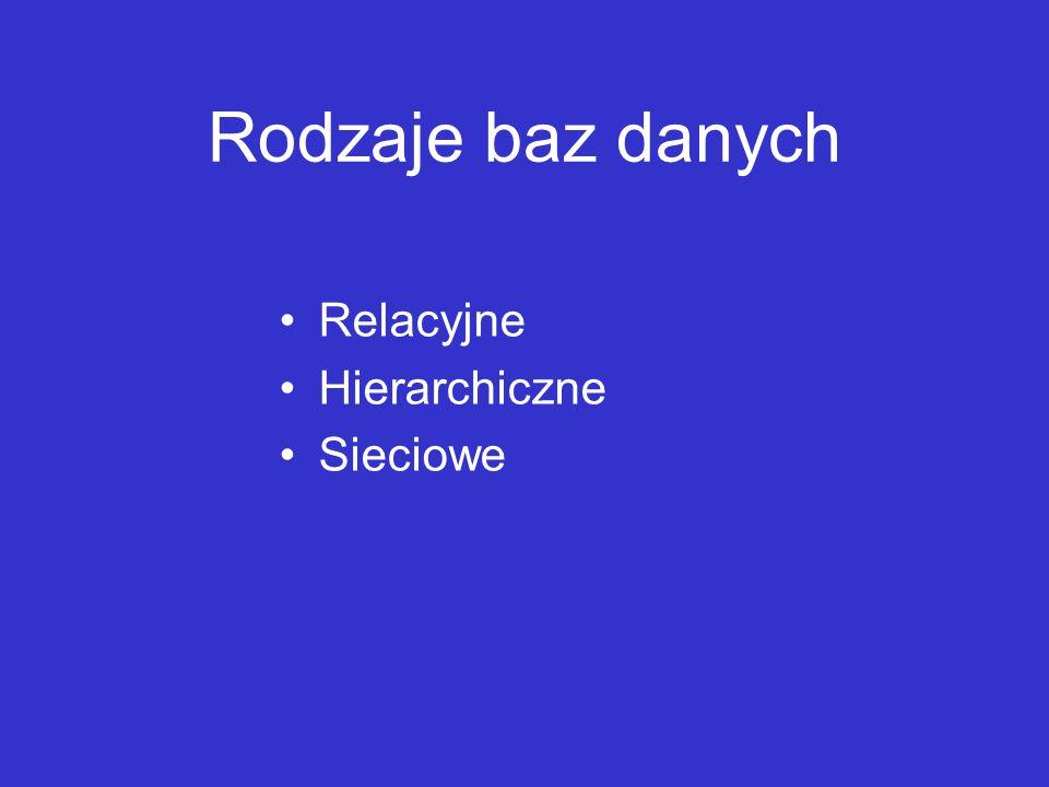 Rodzaje baz danych Relacyjne Hierarchiczne Sieciowe