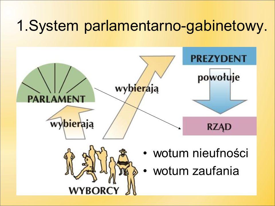 1.System parlamentarno-gabinetowy.system parlamentarno- gabinetowy.