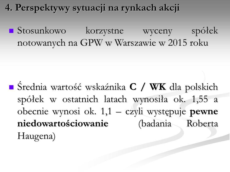 Stosunkowo korzystne wyceny spółek notowanych na GPW w Warszawie w 2015 roku Stosunkowo korzystne wyceny spółek notowanych na GPW w Warszawie w 2015 r