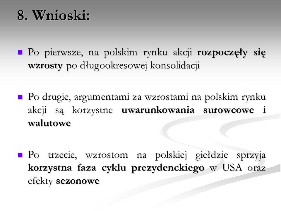 8. Wnioski: Po pierwsze, na polskim rynku akcji rozpoczęły się wzrosty po długookresowej konsolidacji Po pierwsze, na polskim rynku akcji rozpoczęły s