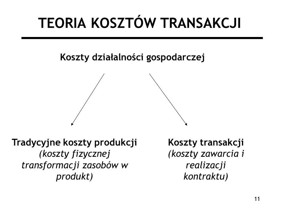 11 TEORIA KOSZTÓW TRANSAKCJI Koszty działalności gospodarczej Tradycyjne koszty produkcji (koszty fizycznej transformacji zasobów w produkt) Koszty transakcji (koszty zawarcia i realizacji kontraktu)